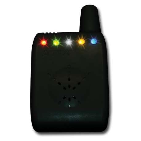 Récepteur deluxe ATTx v2 nouveauté 2012 attendu en avril